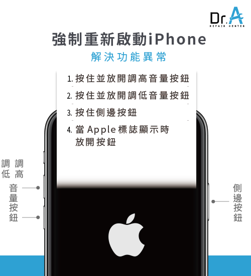 強制重新啟動iPhone-iPhone Face ID 故障